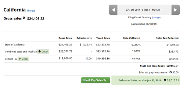 pa sales and use tax guide