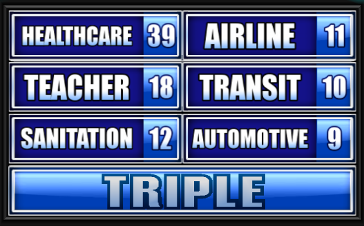 family feud 2 answers guide