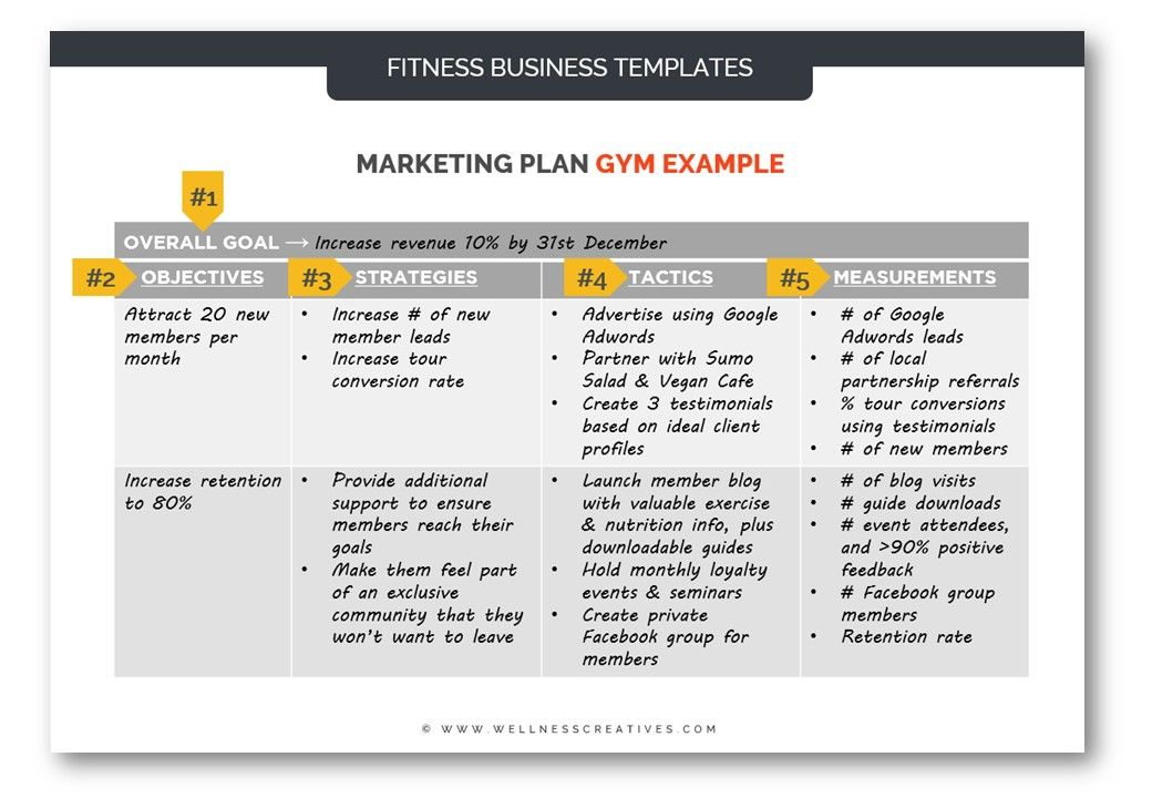 the business planning guide pdf